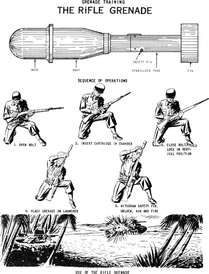 rifle gun drawing. Training Manual drawings